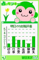 monkey050207.png